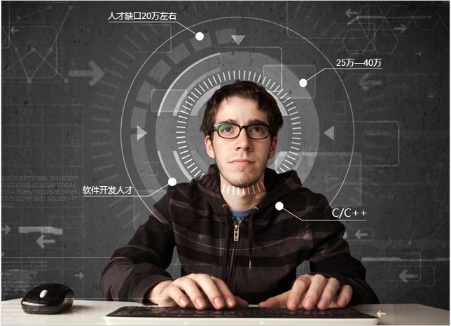 【网络生涯】为什么一提到程序员变会联想到C语言?