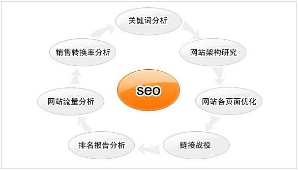 网页图片素材 步骤
